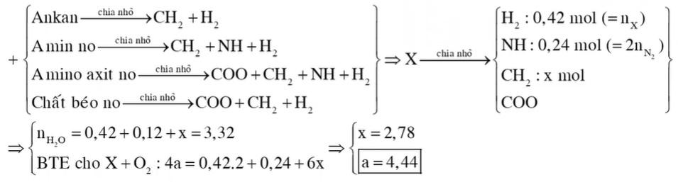 Hỗn hợp X gồm glyxin, alanin, valin, axit glutamic, lysin, tripanmitin, tristearin, metan, etan, metylamin và etylamin