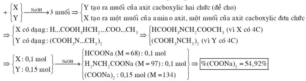 Cho hỗn hợp gồm 0,1 mol X (C4H9O4N) và 0,15 mol Y (C4H12O4N2, là muối của axit cacboxylic hai chức) tác dụng vừa đủ