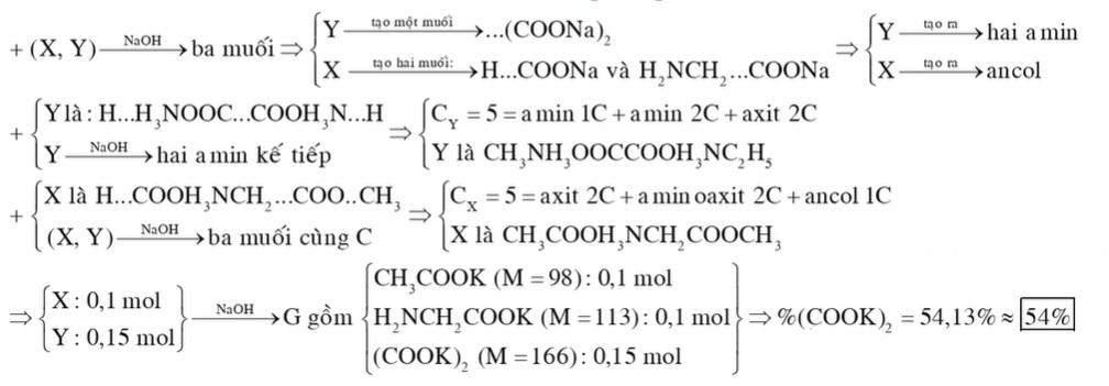 Cho hỗn hợp E gồm 0,1 mol X (C5H11O4N) và 0,15 mol Y (C5H14O4N2, là muối của axit cacboxylic hai chức) tác dụng