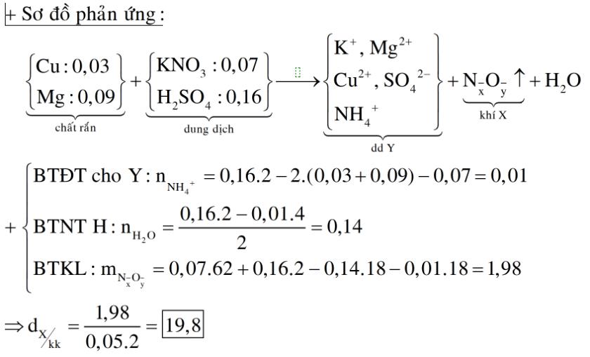Hòa tan hoàn toàn hỗn hợp gồm 0,03 mol Cu và 0,09 mol Mg vào dung dịch chứa 0,07 mol KNO3