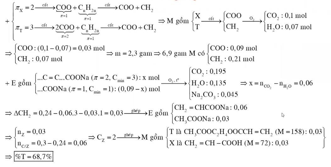 Cho các chất hữu cơ mạch hở X là axit không no phân tử có hai liên kết pi Y là axit no đơn chức Z là ancol no hai chức T là este của X Y với Z