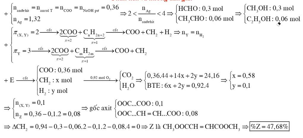 X Y Z là 3 este đều hai chức mạch hở trong đó X Y đều no Z không no chứa một liên kết đôi CC Đun nóng 2416 gam hỗn hợp E