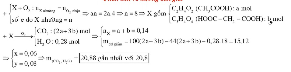 X là hỗn hợp chứa hai hợp chất hữu cơ phân tử đều chứa C H O no mạch hở chỉ có một loại nhóm chức không tác dụng được với H2