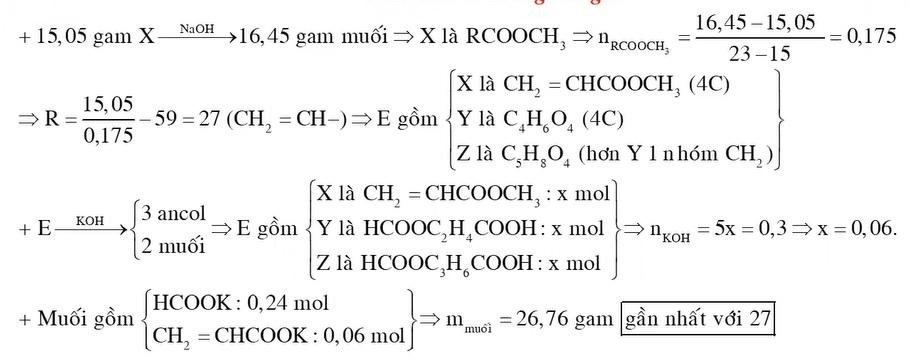 Đun nóng 1505 gam este X đơn chức mạch hở với dung dịch NaOH vừa đủ thu được 1645 gam muối Y và Z là hai este hai chức mạch hở