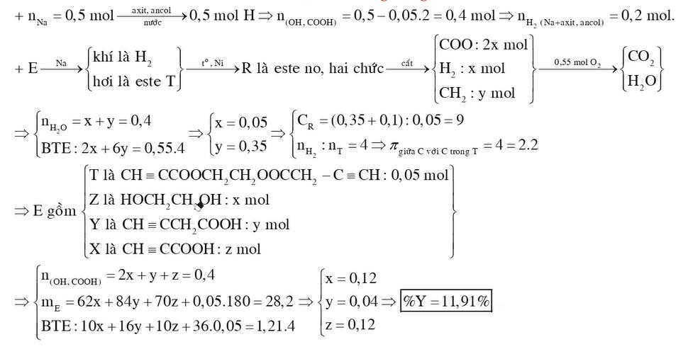 X Y MX MY là hai axit đơn chức thuộc cùng dãy đồng đẳng Z là ancol no T là este hai chức được tạo bởi X Y và Z