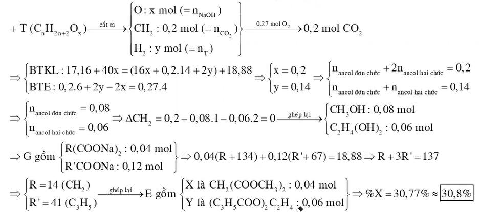 Hỗn hợp E gồm hai este thuần chức X Y mạch hở hai chức MX MY Đun nóng 1716 gam E