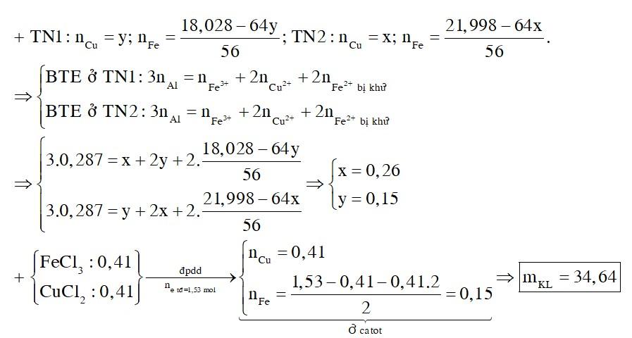 Cho 7,749 gam Al vào dung dịch hỗn hợp chứa x mol FeCl3 và y mol CuCl2