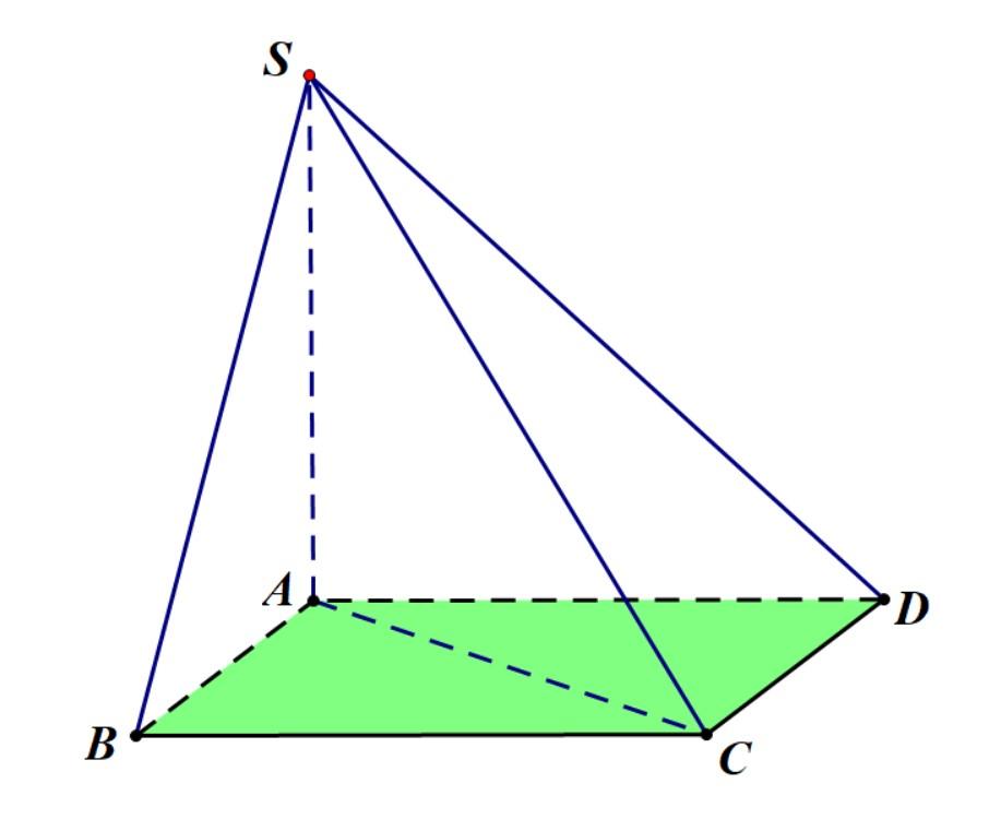 xác định góc trong hình chóp tứ giác