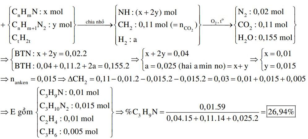 Hỗn hợp E gồm hai amin X (CnHmN), Y (CnHm+1N2, với n ≥ 2) và hai anken đồng đẳng kế tiếp. Đốt cháy hoàn toàn 0,04 mol E