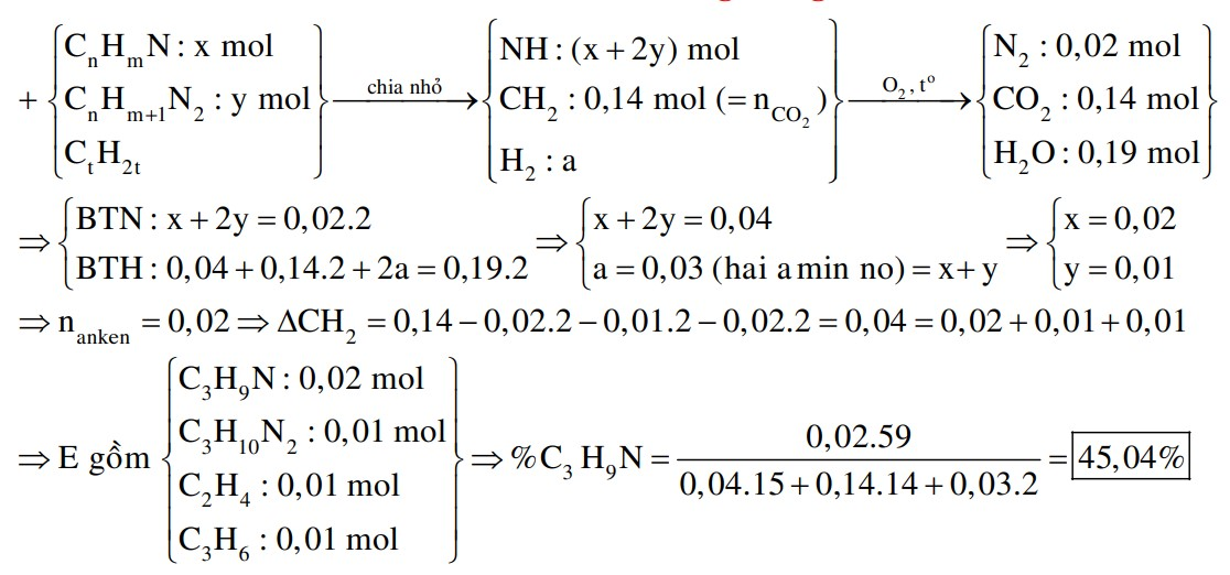 Hỗn hợp E gồm hai amin X (CnHmN), Y (CnHm+1N2, với n ≥ 2) và hai anken đồng đẳng kế tiếp. Đốt cháy hoàn toàn 0,05 mol E