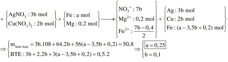 Cho hỗn hợp X gồm a mol Fe và 0,2 mol Mg vào dung dịch Y chứa Cu(NO3)2 và AgNO3 (tỉ lệ mol tương ứng 2 : 3)
