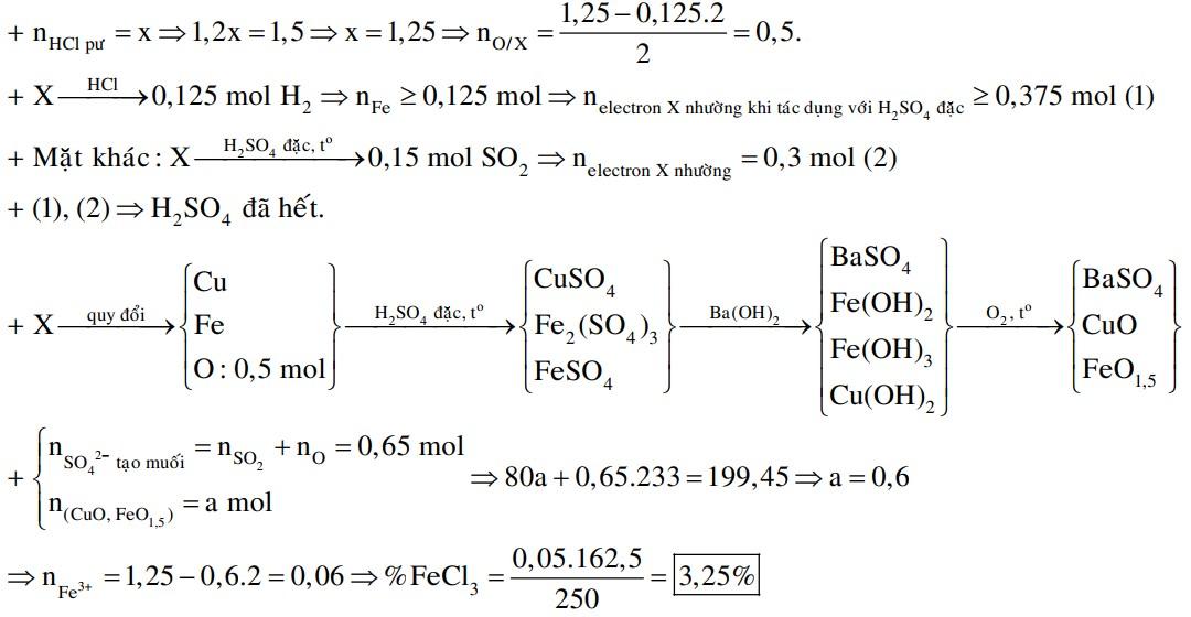 Hỗn hợp X gồm Cu, CuO, Fe, Fe3O4. Hòa tan hết m gam X trong dung dịch chứa 1,5 mol HCl (dư 20% so với lượng phản ứng)