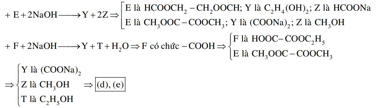 Cho sơ đồ phản ứng xảy ra theo đúng tỉ lệ mol: E + 2NaOH → Y + 2Z F + 2NaOH → Y + T + H2O