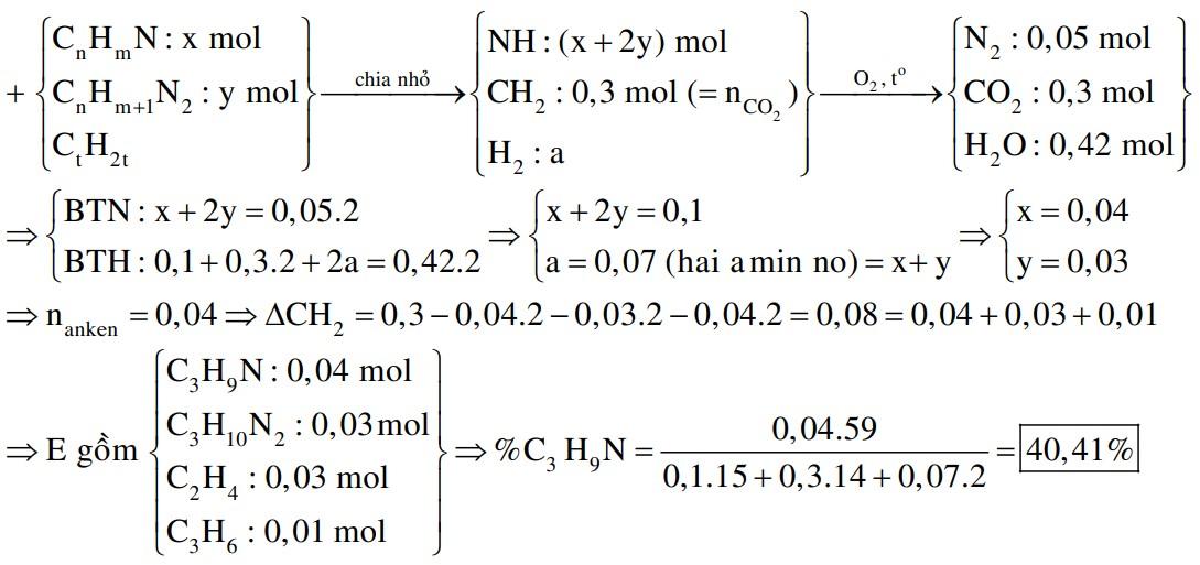 Hỗn hợp E gồm hai amin X (CnHmN), Y (CnHm+1N2, với n ≥ 2) và hai anken đồng đẳng kế tiếp