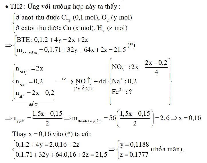 Điện phân dung dịch chứa 0,2 mol NaCl và x mol Cu(NO3)2 (điện cực trơ, màng ngăn xốp) sau một thời gian thu được dung dịch X