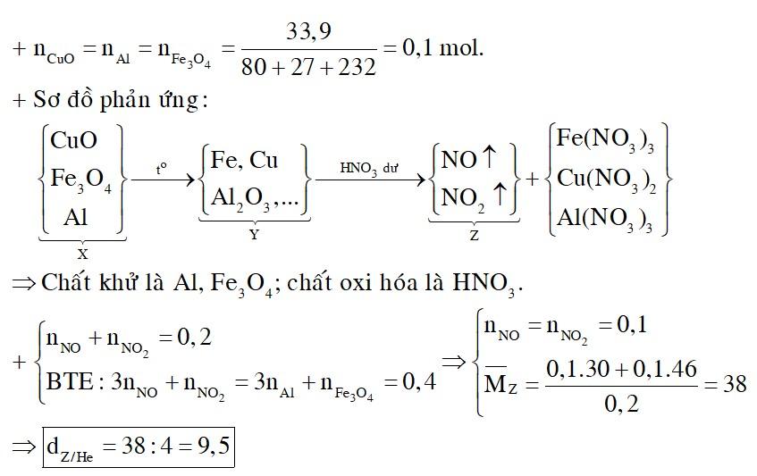 Hỗn hợp X gồm các chất CuO, Fe3O4, Al có số mol bằng nhau. Thực hiện phản ứng nhiệt nhôm 33,9 gam X trong môi trường khí trơ