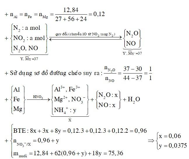 Hòa tan hoàn toàn 12,84 gam hỗn hợp gồm Fe, Al và Mg có số mol bằng nhau trong dung dịch HNO3 loãng