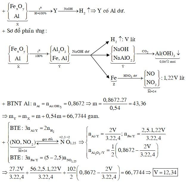 Hỗn hợp gồm m gam các oxit của sắt và 0,54m gam Al. Nung hỗn hợp X trong chân không cho đến khi phản ứng xảy ra hoàn toàn thu được hỗn hợp Y