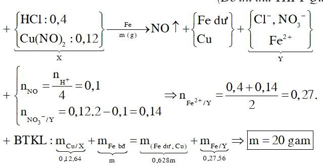 Dung dịch X chứa 14,6 gam HCl và 22,56 gam Cu(NO3)2. Thêm m gam bột sắt vào dung dịch X, sau khi phản ứng xảy ra
