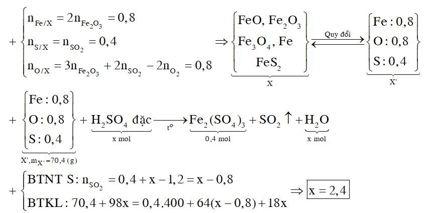 Đốt cháy hoàn toàn m gam hỗn hợp X gồm FeO, Fe2O3, Fe3O4, FeS2 cần dùng 0,6 mol O2