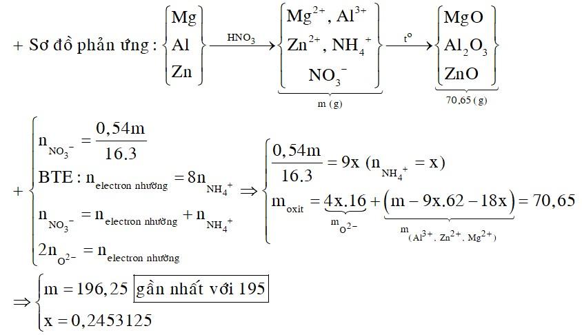 Hòa tan hết hỗn hợp 3 kim loại Al, Zn, Mg trong dung dịch HNO3 loãng vừa đủ, thu được dung dịch X và không thấy khí thoát ra