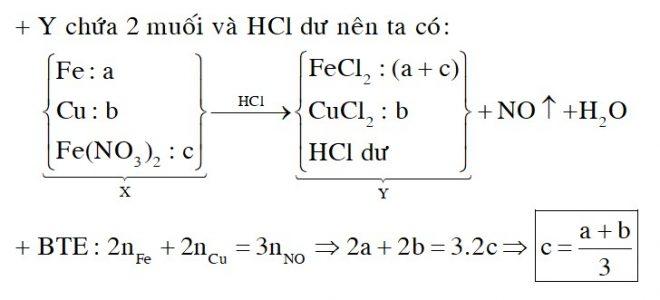 Hòa tan hoàn toàn hỗn hợp X gồm a mol Fe, b mol Cu và c mol Fe(NO3)2 trong dung dịch HCl dư