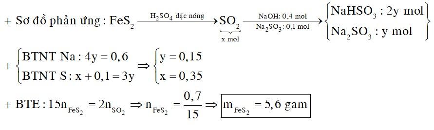 Cho m gam FeS2 tác dụng với dung dịch H2SO4 đặc, nóng (dư), thu được V lít SO2 (đktc). Hấp thụ V lít SO2 này vào 400 ml dung dịch