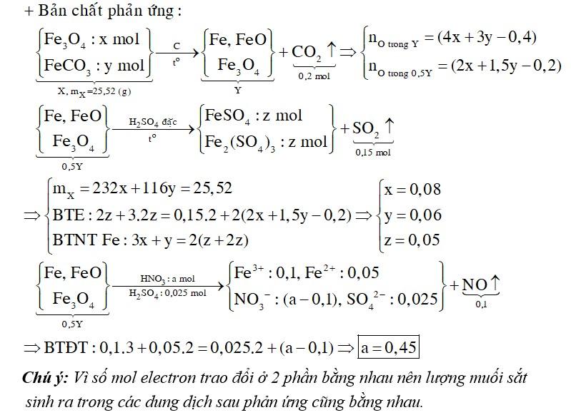 Cho hơi nước đi qua than nóng đỏ thu được hỗn hợp X gồm CO2, CO, H2, H2O. Dẫn X đi qua 25,52 gam hỗn hợp Fe3O4 và FeCO3