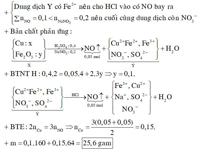 Cho m gam hỗn hợp X gồm Cu và Fe2O3 vào 200,0 ml dung dịch chứa NaNO3 1M và H2SO4 2M, thu được dung dịch Y
