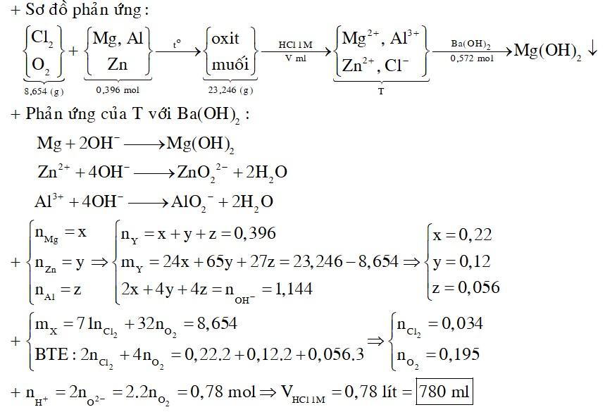 Cho 8,654 gam hỗn hợp X gồm khí Cl2 và O2 tác dụng vừa đủ với 0,396 mol hỗn hợp Y gồm Mg, Zn, Al, thu được 23,246 gam hỗn hợp Z