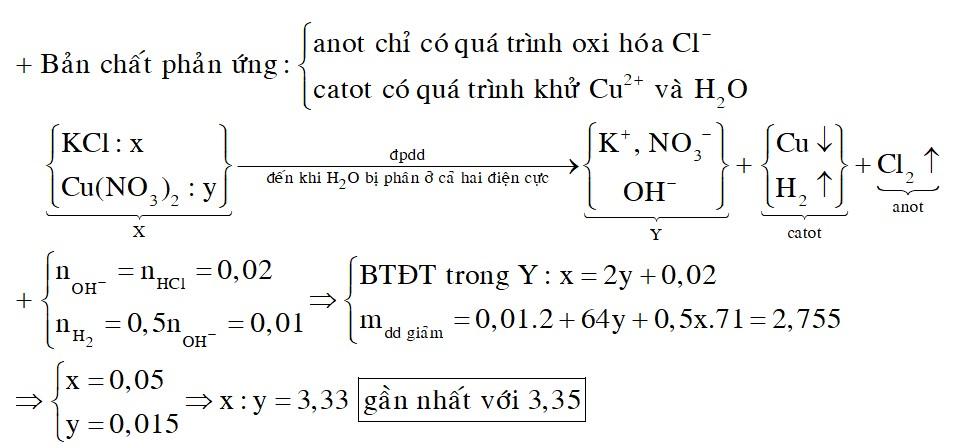 Điện phân dung dịch X gồm x mol KCl và y mol Cu(NO3)2 (điện cực trơ, màng ngăn xốp), khi nước bắt đầu bị điện phân