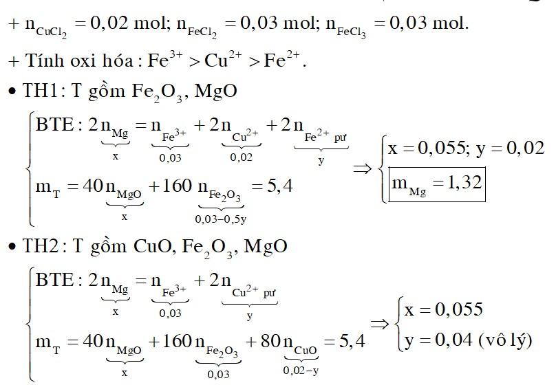 Dung dịch X gồm CuCl2 0,2M; FeCl2 0,3M; FeCl3 0,3M. Cho m gam bột Mg vào 100 ml dung dịch X