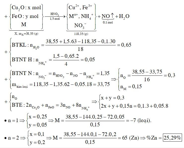Hỗn hợp X gồm Cu2O, FeO, M (kim loại M có hóa trị không đổi), trong X số mol của ion O2- gấp 2 lần số mol M