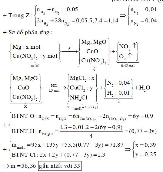 Nung m gam hỗn hợp gồm Mg và Cu(NO3)2 trong điều kiện không có không khí, sau một thời gian thu được chất rắn X