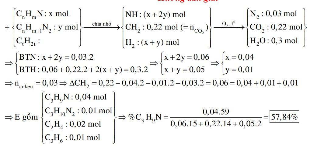 Hỗn hợp E gồm hai amin X (CnHmN), Y (CnHm+1N2, với n ≥ 2) và hai anken đồng đẳng kế tiếp. Đốt cháy hoàn toàn