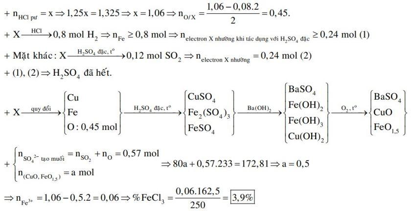 Hỗn hợp X gồm Cu, CuO, Fe, Fe3O4. Hòa tan hết m gam X trong dung dịch chứa 1,325 mol HCl