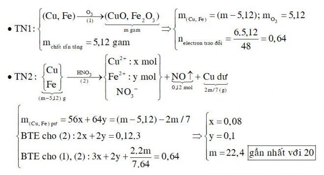 Cho O3 dư vào bình kín chứa hỗn hợp Fe và Cu rồi nung nóng tới phản ứng hoàn toàn thấy khối lượng chất rắn tăng 5,12 gam và thu được m gam hỗn hợp oxit