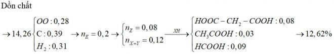 X, Y (MXMY) là hai hợp chất hữu cơ kế tiếp thuộc dãy đồng đẳng của axit fomic