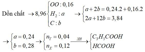 X, Y là hai axit cacbonxylic đều đơn chức (trong đó X là axit no; Y là axit không no chứa một liên kết C=C)