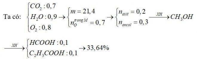 Cho hỗn hợp M gồm hai axit cacboxylic X, Y đơn chức, mạch hở (MX