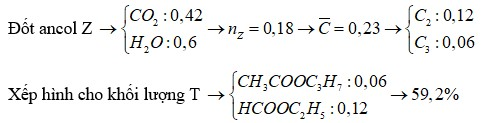 Hỗn hợp T gồm 2 este đơn chức X, Y ( MX<MY). Đun nóng 15 gam T với một lượng dung dịch NaOH vừa đủ