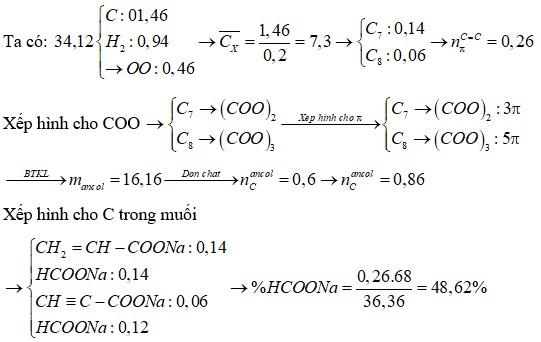Hỗn hợp X gồm hai este đều mạch hở, hơn kém nhau một nguyên tử cacbon. Đốt cháy hoàn toàn 34,12 gam X