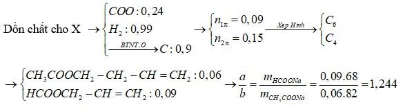 Hỗn hợp X gồm este Y (CnH2nO2), và este Z (CmH2m-2O2) đều mạch hở. Đốt cháy hoàn toàn 0,24 mol X cần dùng