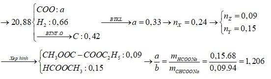 Hỗn hợp X gồm este Y (CnH2nO2) và este Z (CmH2m-2O4) đều mạch hở. Đốt cháy hoàn toàn 20,88 gam X