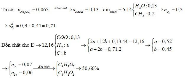 Hỗn hợp E gồm este X (CnH2nO2) và este Y (CmH2m-2O2) đều mạch hở. Xà phòng hóa hoàn toàn 12,16 gam X với dung dịch NaOH