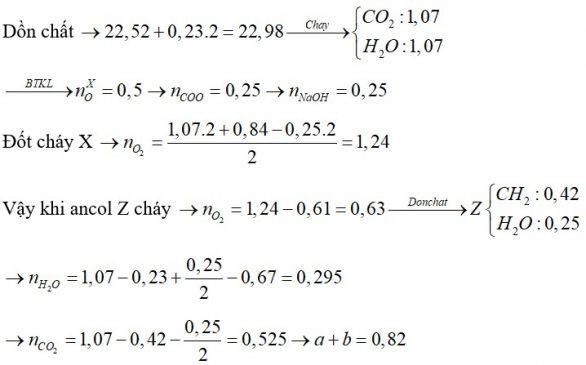 Đốt cháy hoàn toàn 22,52 gam hỗn hợp X chứa bốn este đều đơn chức, mạch hở bằng lượng oxi vừa đủ