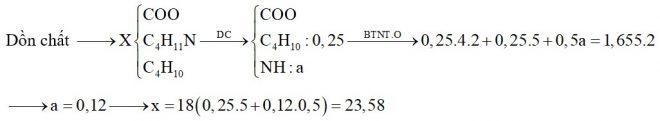 Hỗn hợp X chứa butan, đietylamin, etyl propionat và Val. Đốt cháy hoàn toàn 0,25 mol X cần dùng 1,655 mol O2, thu được CO2, N2 và x gam H2O