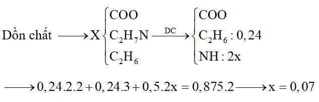 Hỗn hợp X chứa etylamin, etyl fomat và alanin. Đốt cháy hoàn toàn 0,24 mol X cần dùng 0,875 mol O2, thu được CO2, H2O và x mol N2