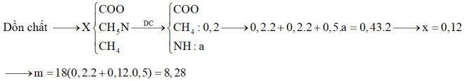 Đốt cháy hoàn toàn 0,2 mol hỗn hợp X gồm metylamin, metyl fomat và glyxin cần dùng 0,43 mol O2, sản phẩm cháy gồm CO2, H2O và N2