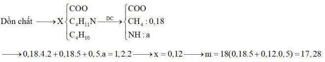 Hỗn hợp X chứa butan, đietylamin, etyl propionat và Val. Đốt cháy hoàn toàn 0,18 mol X cần dùng 1,2 mol O2, sản phẩm cháy thu được gồm CO2, N2 và H2O